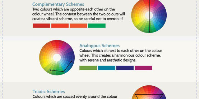 How to pick the best colour scheme for your home   colour wheel infographic. How to pick the best colour scheme for your home   colour wheel